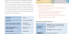 Energy Snapshot Grenada